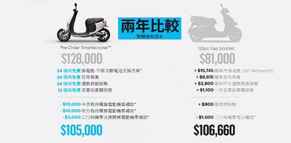 被嫌贵的小牛电动车,价格仅为这款车的零头的照片 - 2